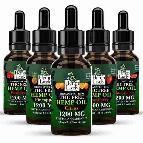 Broad Spectrum Hemp Oil Sampler Pack Fruit